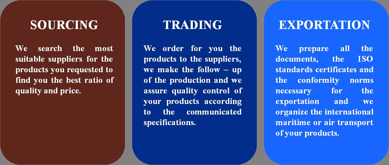 Zen trading co